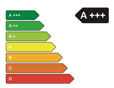 EU-Energieeffizienzlabel für Holzheizungen